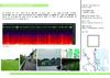 Paysage sonore aqueux - URL