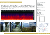 Intimité sonore PDF - URL